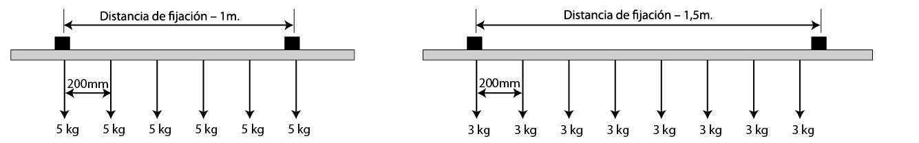 carga carril-01